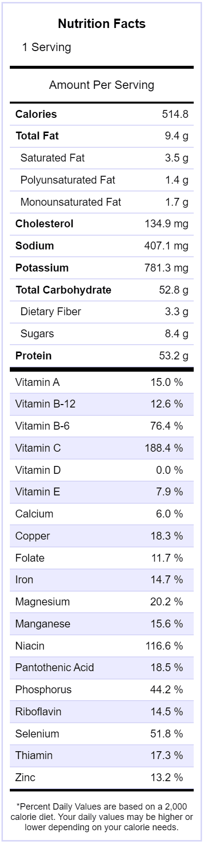 nutrition fact repas 1 menu 5